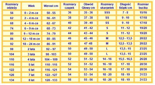 Tabela Rozmiarow Dzieci Ubrania I Buty